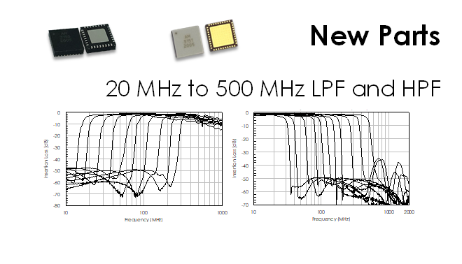 Low Frequency Tunable Filters