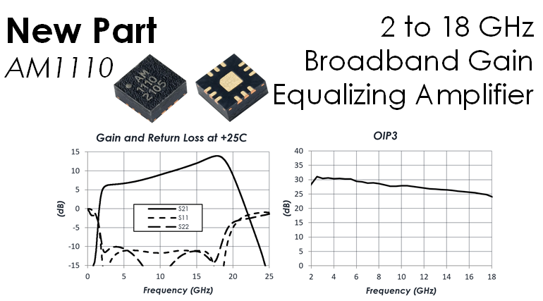 New 2-18 GHz Broadband Gain Equalizing Amplifier