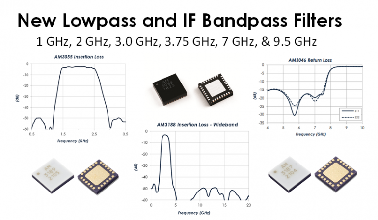 Lowpass and IF Bandpass Filters
