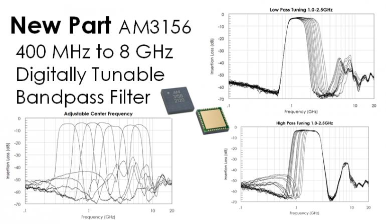 AM3156 – 400 MHz to 8 GHZ Bandpass Filter
